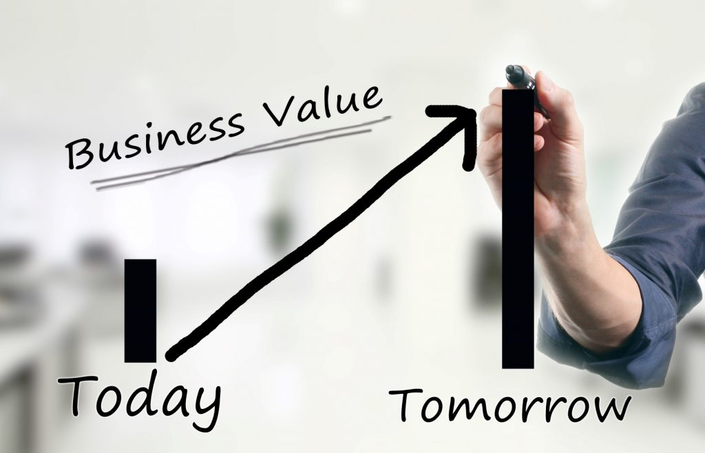 nilai syarikat anda